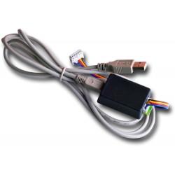 ACO CDN-USB Kabel USB do...